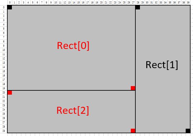 ローグ開発_マップ自動生成_5
