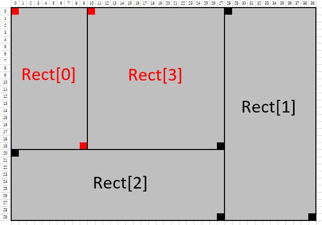 ローグ開発_マップ自動生成_6