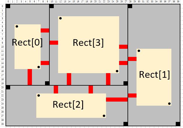 ローグ開発_マップ自動生成_8