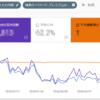 【SEO対策】検索流入を増やす方法10選(初心者向けに分かりやすく解説)