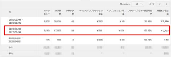 ブログ収益_2か月目_GoogleAdSense