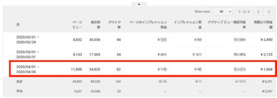 【ブログ運営3か月】GoogleAdSense(グーグルアドセンス)の収益