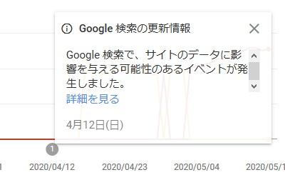 【検索流入数の急落】表示速度の問題