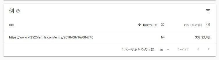 【検索流入数の急落】表示速度の問題4