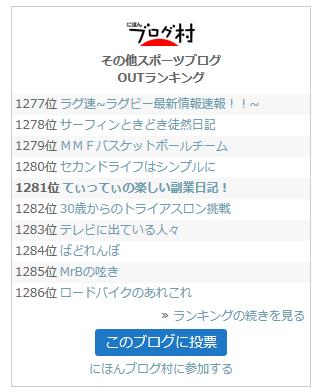 ページ表示速度改善_にほんブログ村